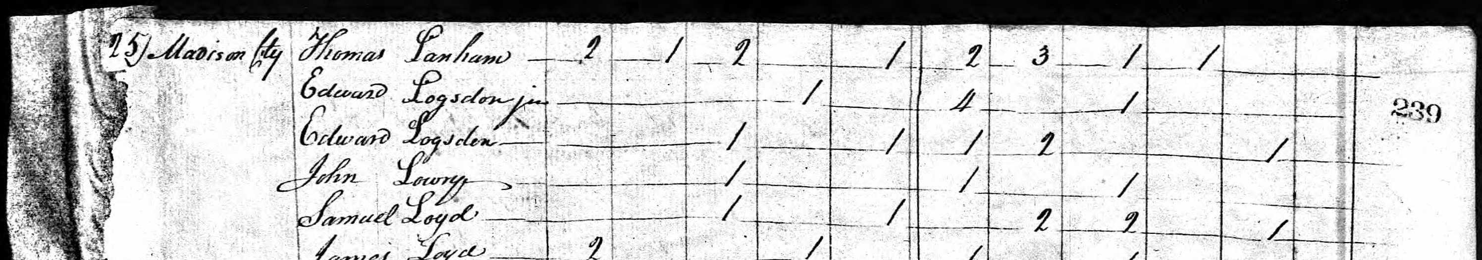 1810 Federal Census showing Lanham Family