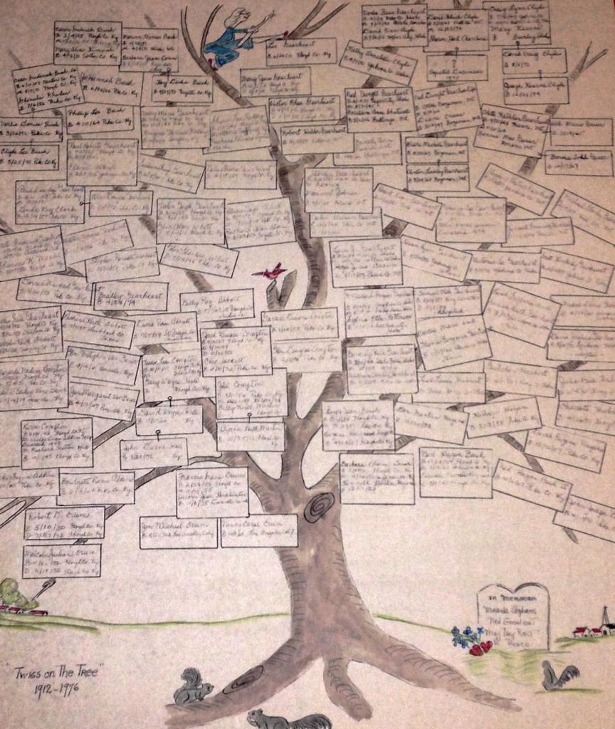 Tree2c